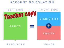 Accounting Equation - R60